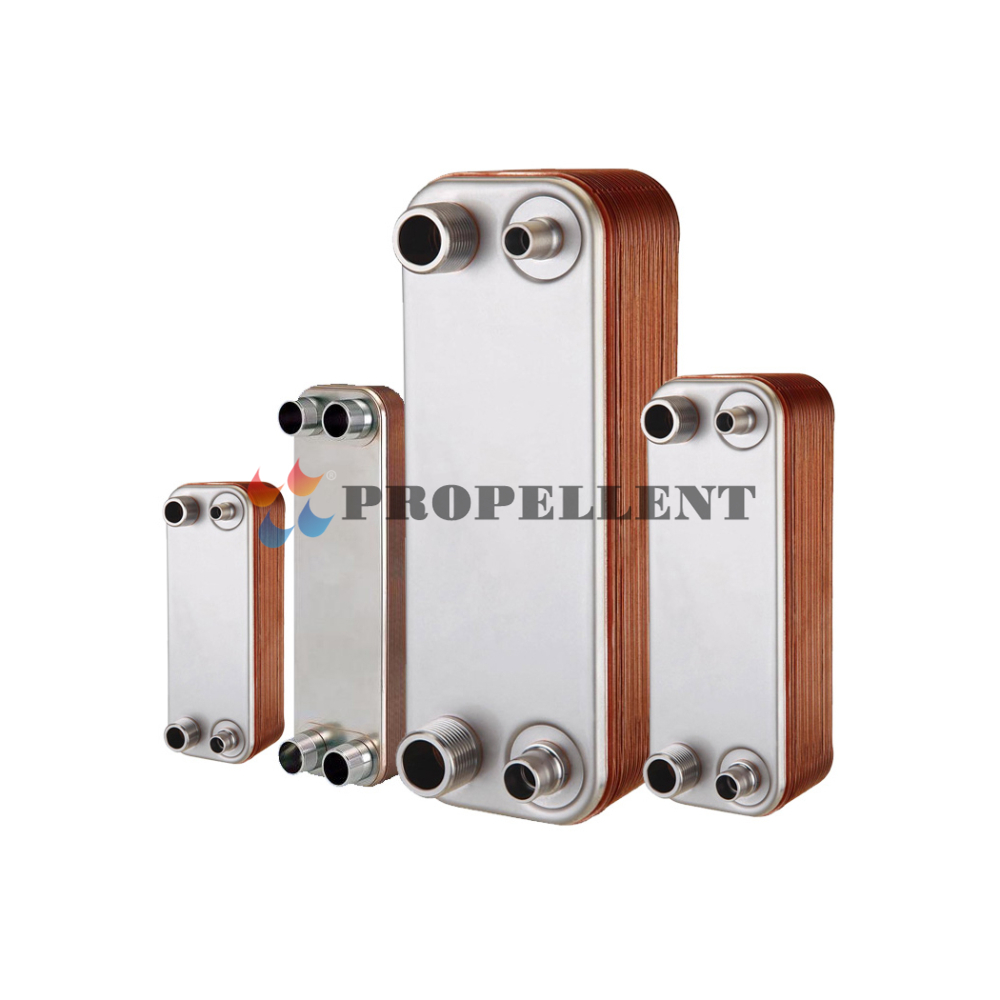 Commercial Opportunity of Heat Exchanger